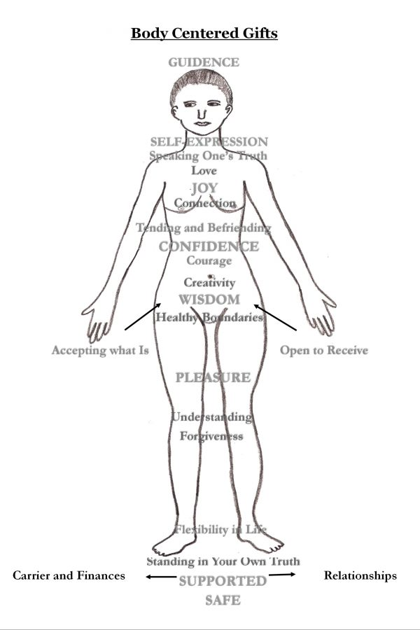 Your Body Has a Story to Tell